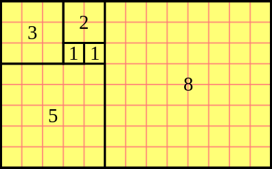Fibonacci_blocks.svg.png